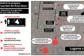 Casi 4.000 efectivos participarán en el dispositivo del River-Boca, uno de los mayores de la historia