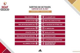El Real Madrid buscará revancha copera con el Leganés y el Atleti roer el hueso del Girona