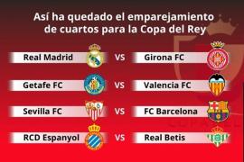 Sevilla-Barça, Real Madrid-Girona, Getafe-Valencia y Espanyol-Betis, duelos de Copa