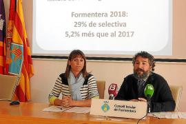 La tasa de reciclaje en Formentera crece un 5,2% respecto al año 2017