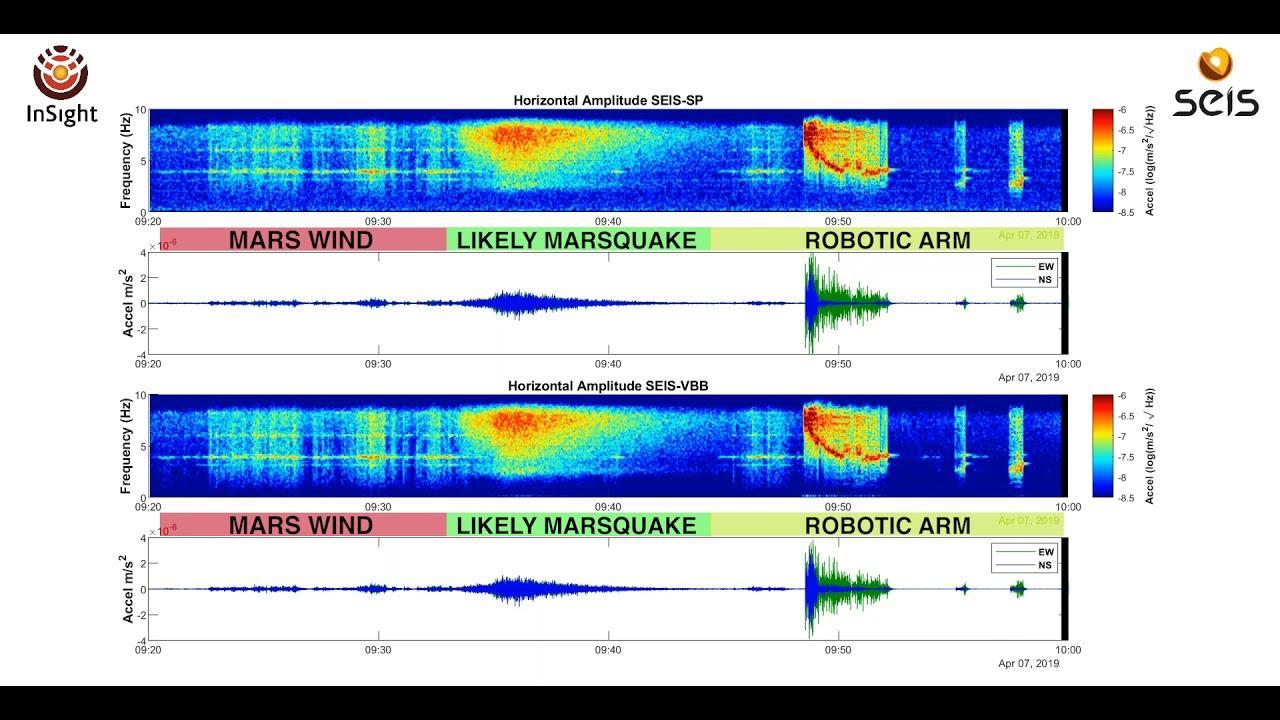 La NASA difunde el sonido del primer terremoto registrado en Marte