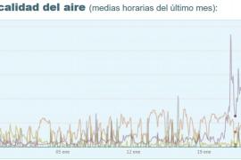 Ibiza registra picos de partículas contaminantes tres veces superiores a lo que marca la UE